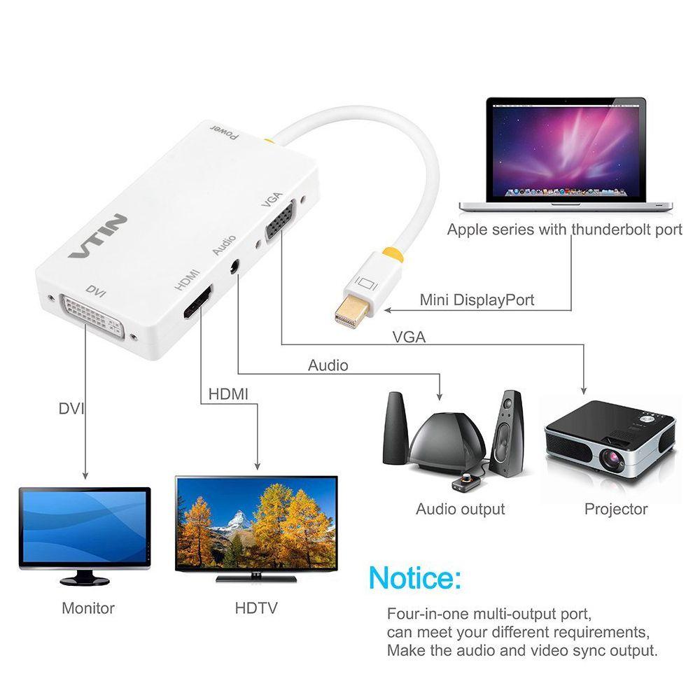 Vtin 4 in 1 Mini Displayport Thunderbolt to Female DVI HDMI VGA Audio  Adapter Cable