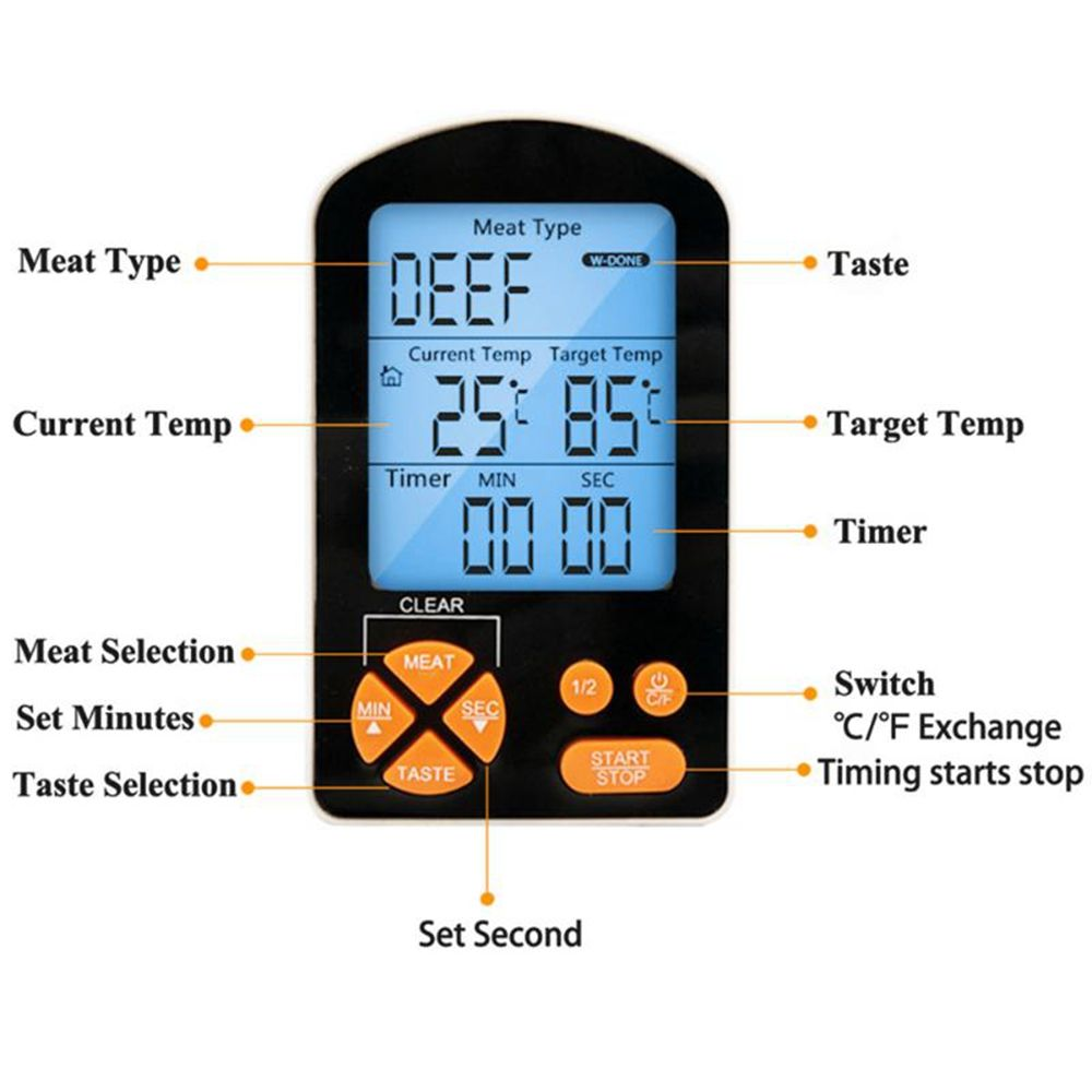 Black Waterproof Dual Probe Meat Thermometer Instant Quick Read ...