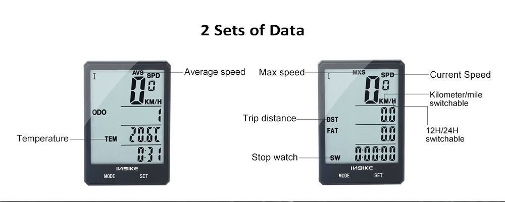 INBIKE CX-9 Core Bike Computer Waterproof Bicycle Speedometer LCD Display Hot