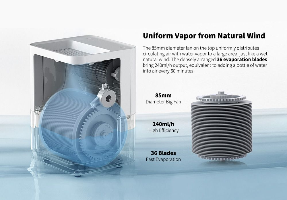 Smartmi Pure Type Open Water Tank Humidifier ( Xiaomi Ecosystem Product )